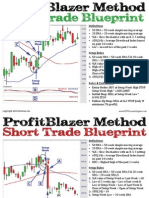 ProfitBlazer Method