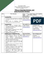 RTI-CPIOs (1)