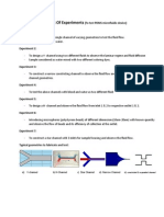 ListOfExperiment_PDMS