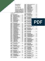 053 14 Convoca Analista Exames Documentos
