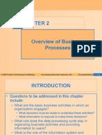 AIS Romney 2006 Slides 02 Business Process