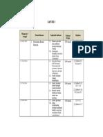 SAP S1 Fisika Dasar 3 2014