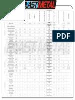tabela de propriedades - poliacetal.pdf