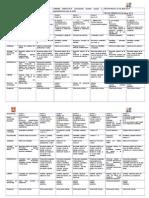 PlanificaciónP.G Abril 2014