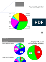 Sondaj - Registrul Votantilor - La 30.10