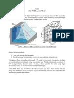 TEORI Diagram Fasa (Termodinamika)-Fix