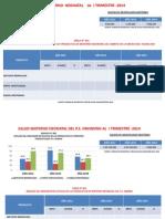 evaluacion_trimestral2014_-_copia[1]