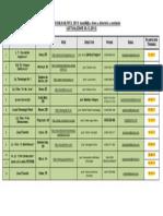 PETROM-SCOALA_ALTFEL_2013_-_licee_contacte_planificari_TTT