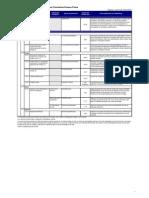 Tabela de Tarifas PF 13032014 Caixa
