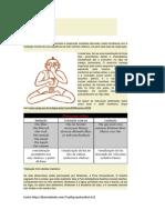 pranayama védico