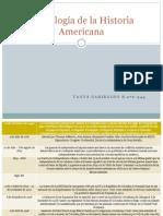 Cronología de La Historia Americana