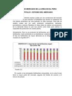 Estudio de Mercado de La Urea en El Peru
