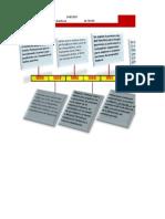 Linea Del Tiempo Petrolero(Excel)