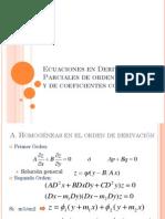 aplicaciones_derivadas_parciales