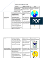 iste standard for students project