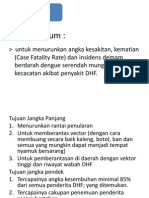 Tujuan p3m Edit
