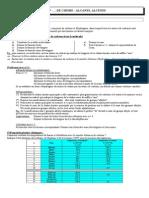 2277_TP_N%B010_Alcanes-alcenes.doc