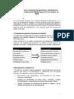 Vinculos Competencias Genericas y Disciplinares Basicas