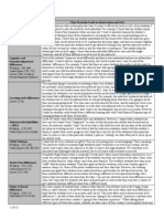 lesson plan form context page