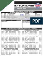 Calder Cup Report, 4-23-14