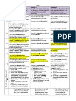 Assessment Rewriting Frankenstein Rubric