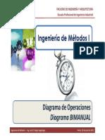 Estudio de Mtodos - Diagrama Bimanual Lapicero