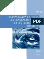 Comparacion de La Ley General de Aguas y La Ley de Recursos Hidricos- Final