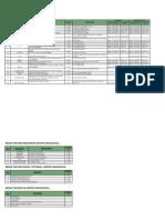 Jadwal Kuliah Urogenitialia