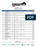 47791 Dhi Me Results Tt