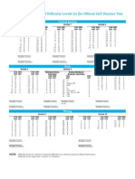 Answer key to the SAT 2013-2014 Official test by collegeboard