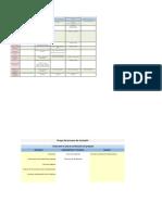 Navegador Procesos PMI