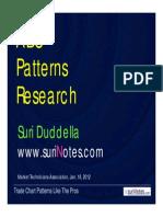 duddella- stock market patterns