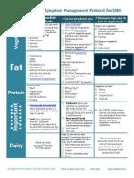 LOWFOD MAP SIBO Gut Healing Protocol