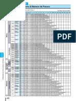 Tabela de roscas.pdf