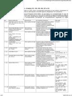 Tabela de Documentos