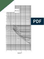 Moody Chart.doc