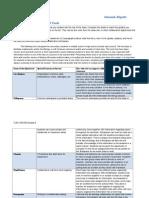 collaborative digital tools worksheet2