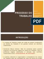 DIREITO+PROCESSUAL+DO+TRABALHO+-+Aula+3+-+organizacao+e+competencia+da+JT+parte+1