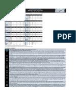 APAC FX & Rates Daily Update - 4 April