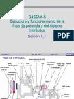 0P D155 6 EstructuraFuncionamiento v1