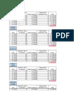 Plantilla Calculo Cajas-precio
