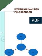 4.0 Polisi Pembangunan Dan Pelaksanaanedit