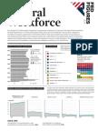 Federal Workforce 2014