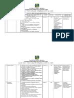 Anexo I - Temas- Vagas- Programas de Provas e Requisitos