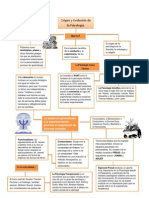 01 - Mapa Historia de La Psicologia