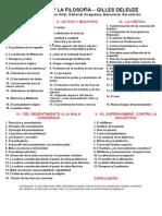 Deleuze, Gilles - Nietzsche Y La Filosofia. Traducción de Carmen Artal. Anagrama, 6ta ed..pdf