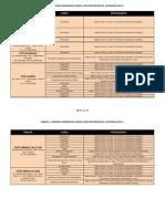 Faetec-Anexo II Cursos Com Pre Requisitos