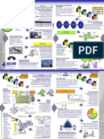 DMADV_Roadmap_0303_V1-1