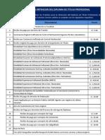 Requisitos_Titulo[1]