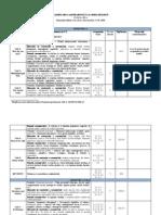 XI Face2Face Intermediate Planificare Calendaristica